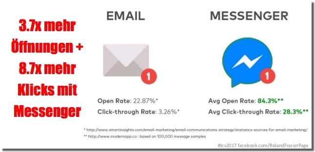 Tool der Woche - Inboxr - der neue Chatbot für Facebook & Twitter